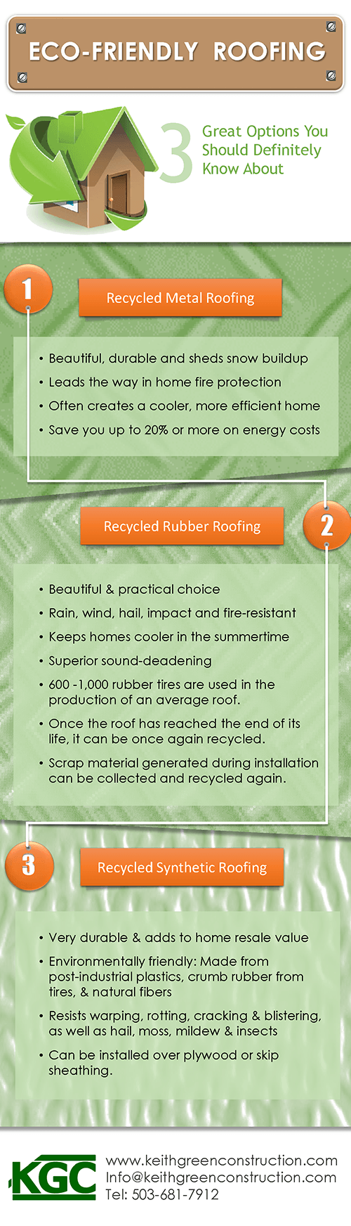 Eco-Friendly-Roofing-Final