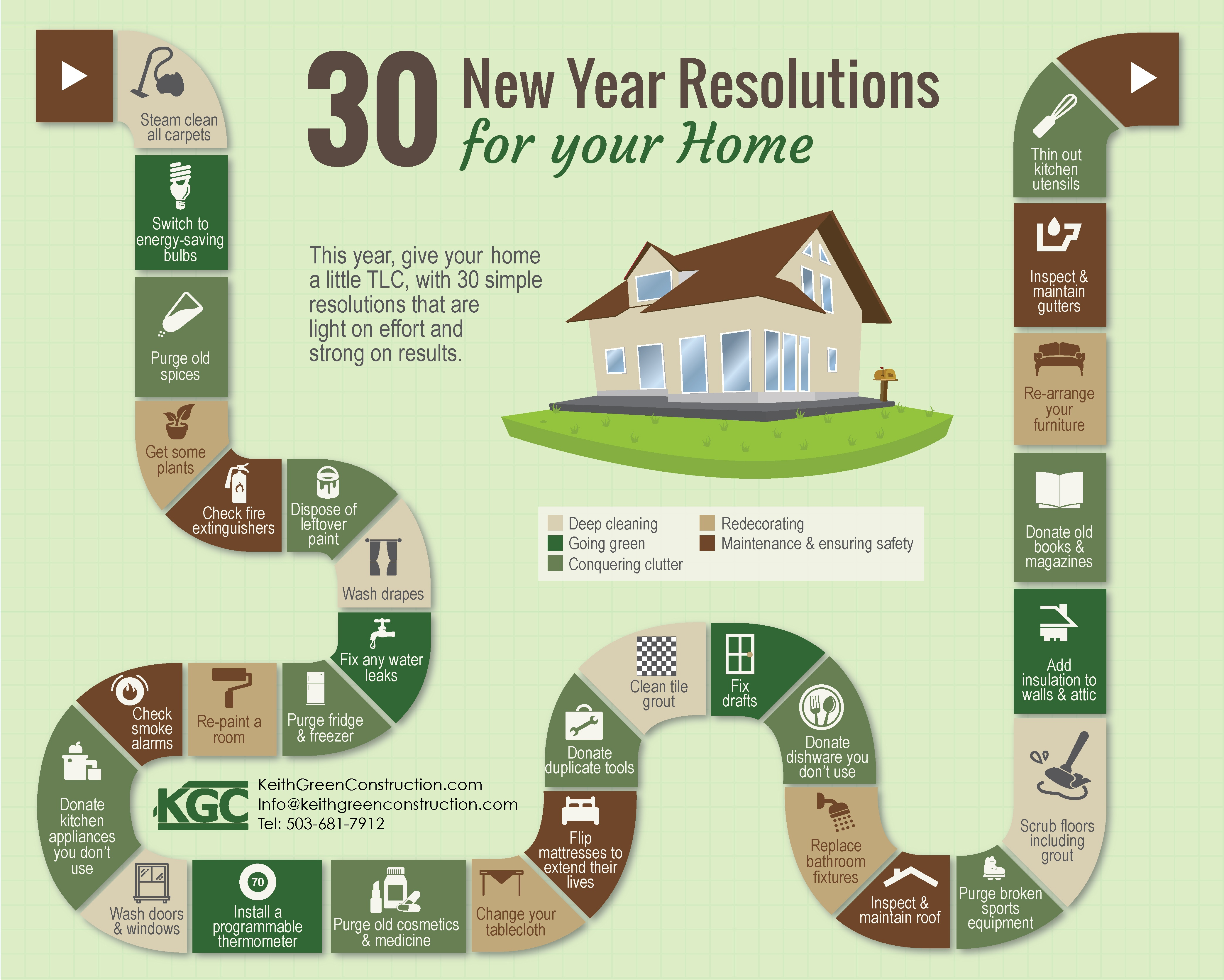 30-resolutions-for-your-home